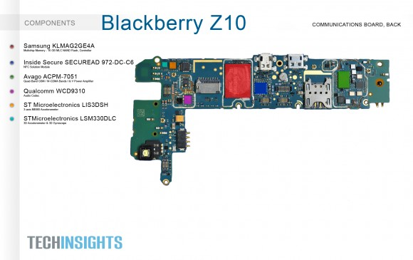 Componentes Blackberry Z10 2
