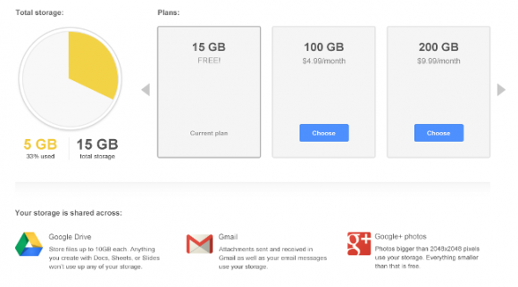 Google Drive Ms Espacio 580x322