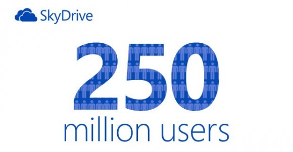 Skydrive 250 millones